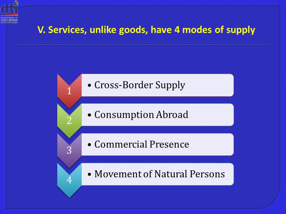 1 Cross-Border Supply 2 Consumption Abroad 3 Commercial Presence 4 Movement of Natural Persons V.