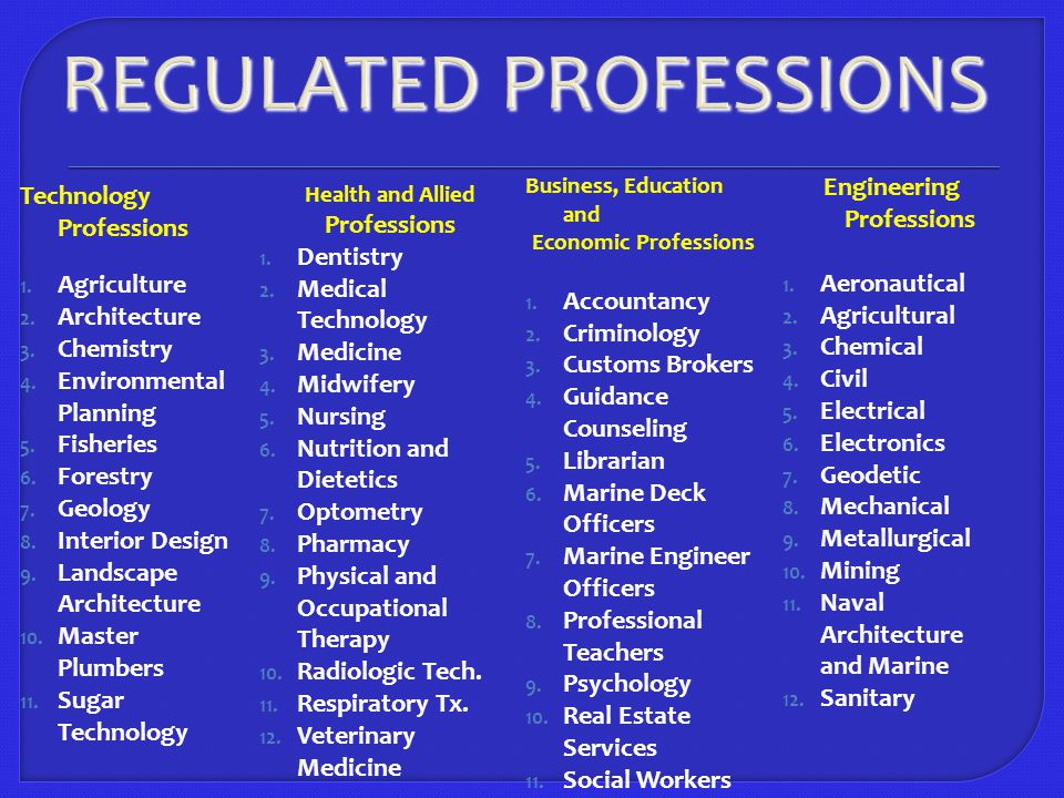 REGULATED PROFESSIONS Technology Professions 1. Agriculture 2.