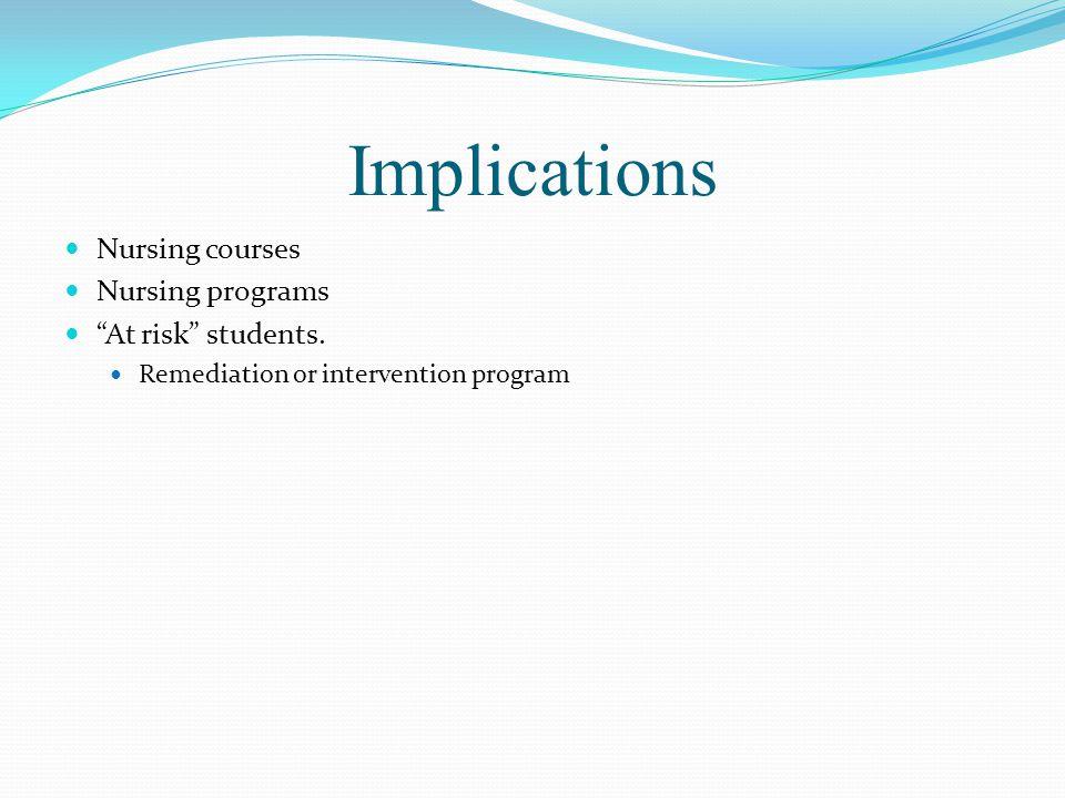"Implications Nursing courses Nursing programs ""At risk"" students. Remediation or intervention program"
