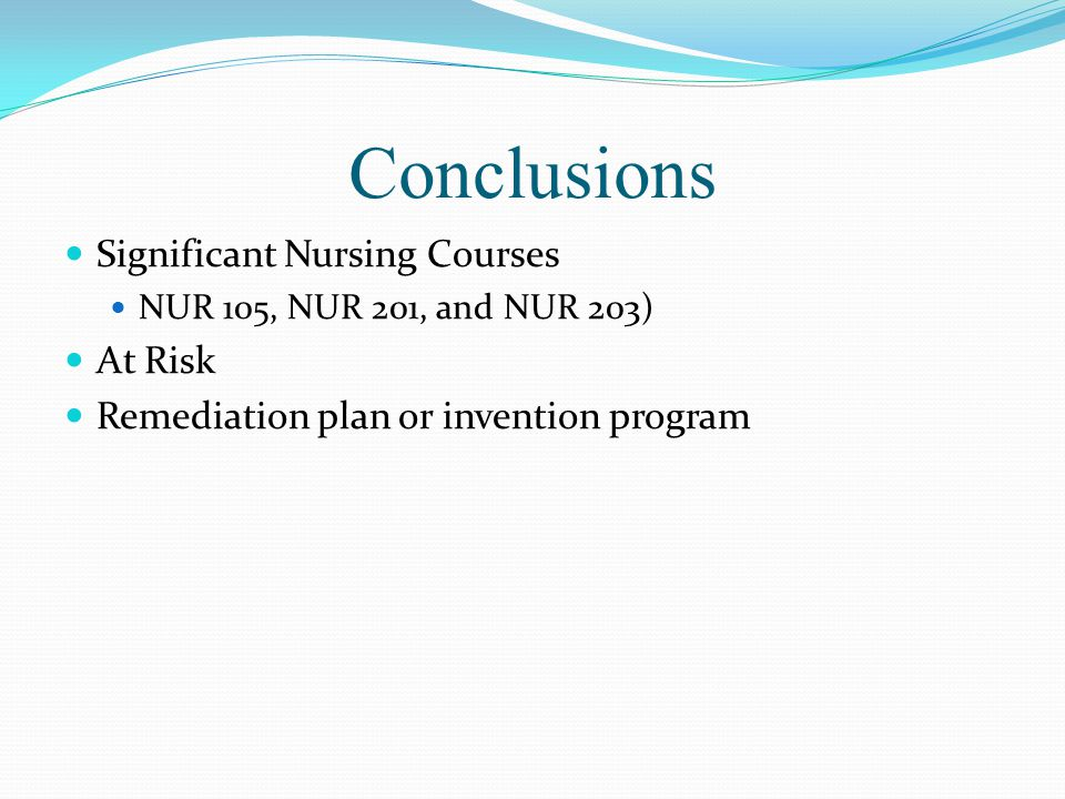 Conclusions Significant Nursing Courses NUR 105, NUR 201, and NUR 203) At Risk Remediation plan or invention program