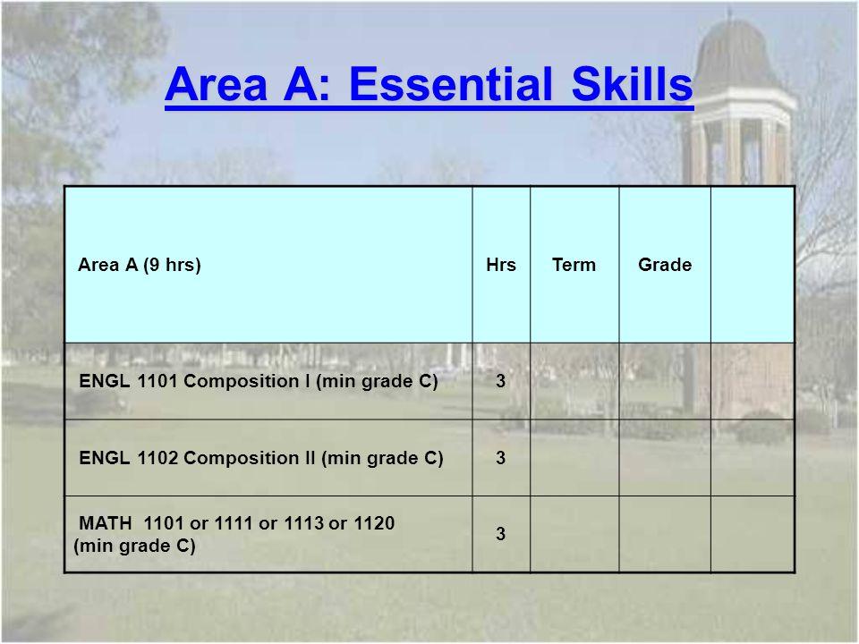 Area A: Essential Skills Area A (9 hrs)HrsTermGrade ENGL 1101 Composition I (min grade C)3 ENGL 1102 Composition II (min grade C)3 MATH 1101 or 1111 or 1113 or 1120 (min grade C) 3