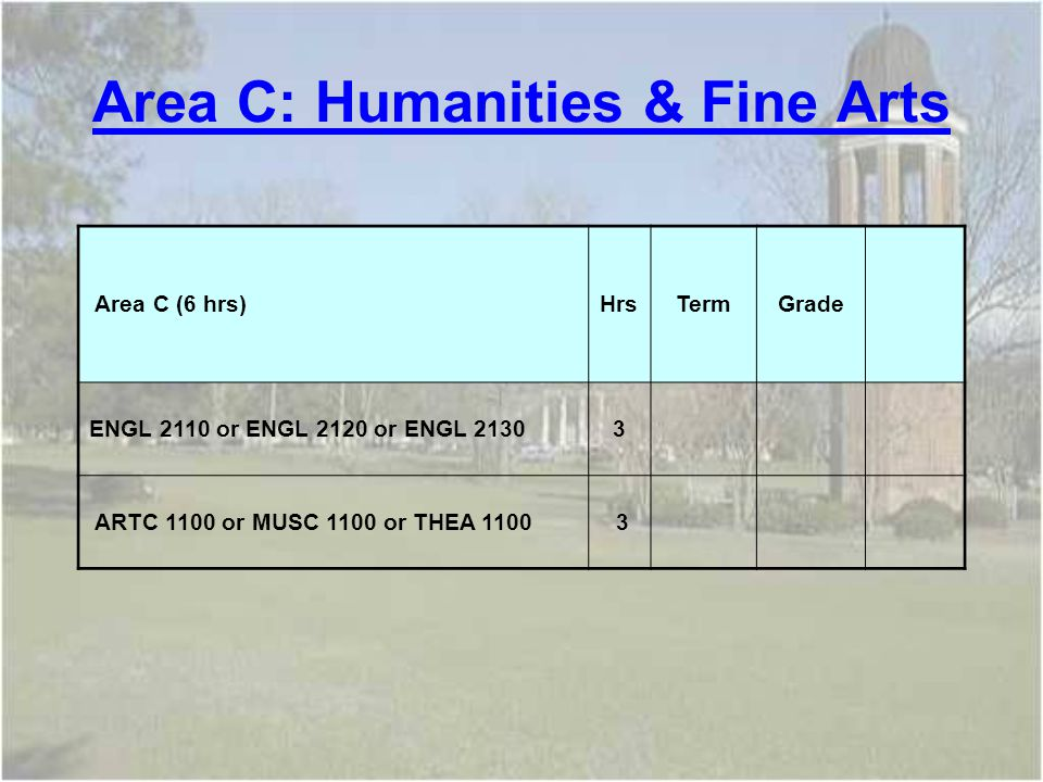 Area C: Humanities & Fine Arts Area C (6 hrs)HrsTermGrade ENGL 2110 or ENGL 2120 or ENGL 21303 ARTC 1100 or MUSC 1100 or THEA 1100 3