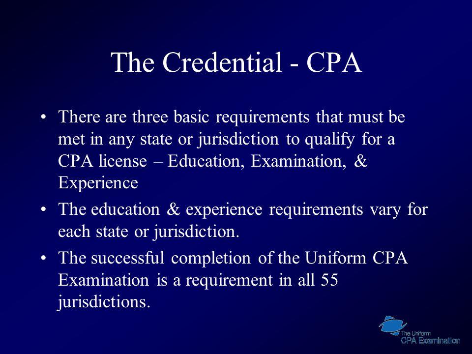 The Organizations The Nebraska State Board of Public Accountancy CPA Examination Services (CPAES) The National Association of State Boards of Accountancy (NASBA) The American Institute of Certified Public Accounts (AICPA) Thompson Prometric