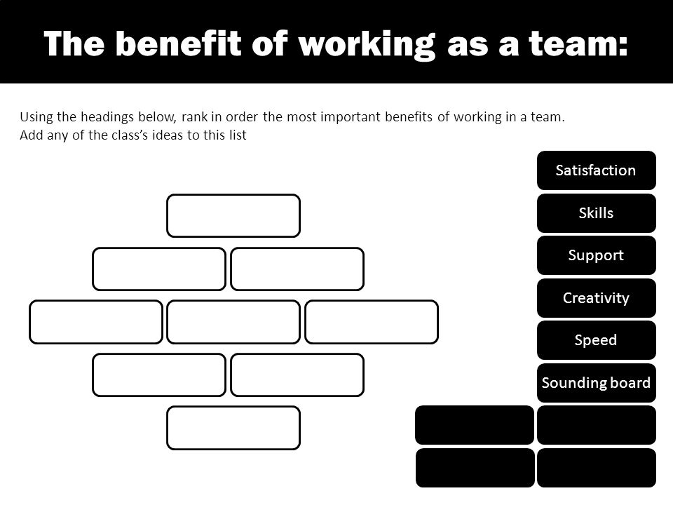 Using the headings below, rank in order the most important benefits of working in a team. Add any of the class's ideas to this list Creativity Satisfa