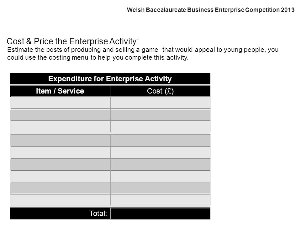 Cost & Price the Enterprise Activity: Estimate the costs of producing and selling a game that would appeal to young people, you could use the costing menu to help you complete this activity.