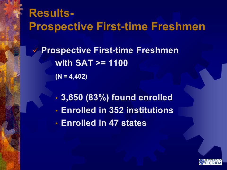 Prospective First-time Freshmen with SAT >= 1100 (N = 4,402) 3,650 (83%) found enrolled Enrolled in 352 institutions Enrolled in 47 states Results- Pr