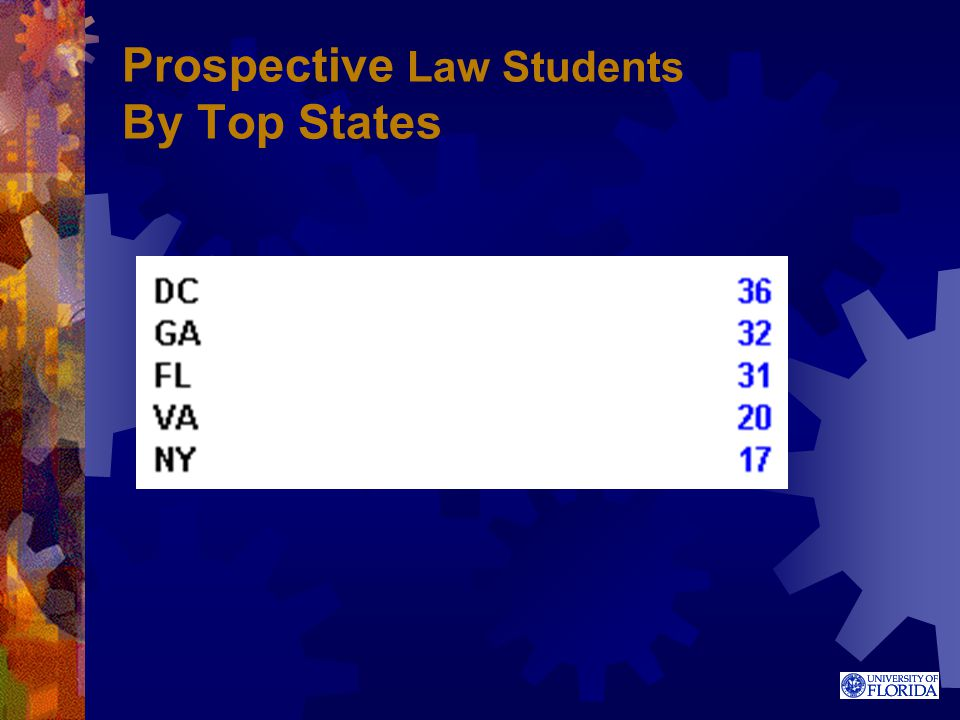 Prospective Law Students By Top States