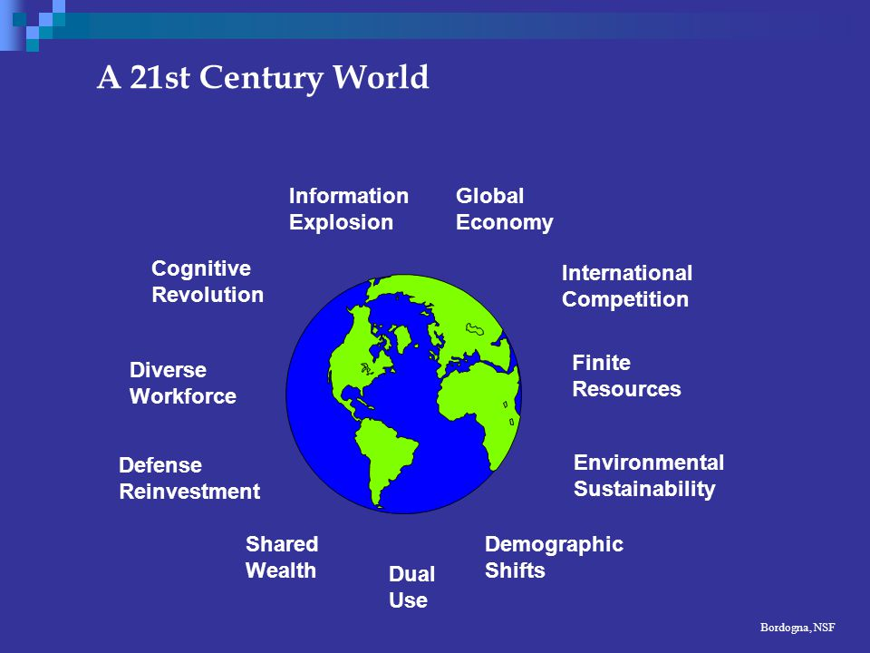 A 21st Century World Cognitive Revolution Diverse Workforce Defense Reinvestment Information Explosion Demographic Shifts Environmental Sustainability Finite Resources International Competition Global Economy Dual Use Shared Wealth Bordogna, NSF