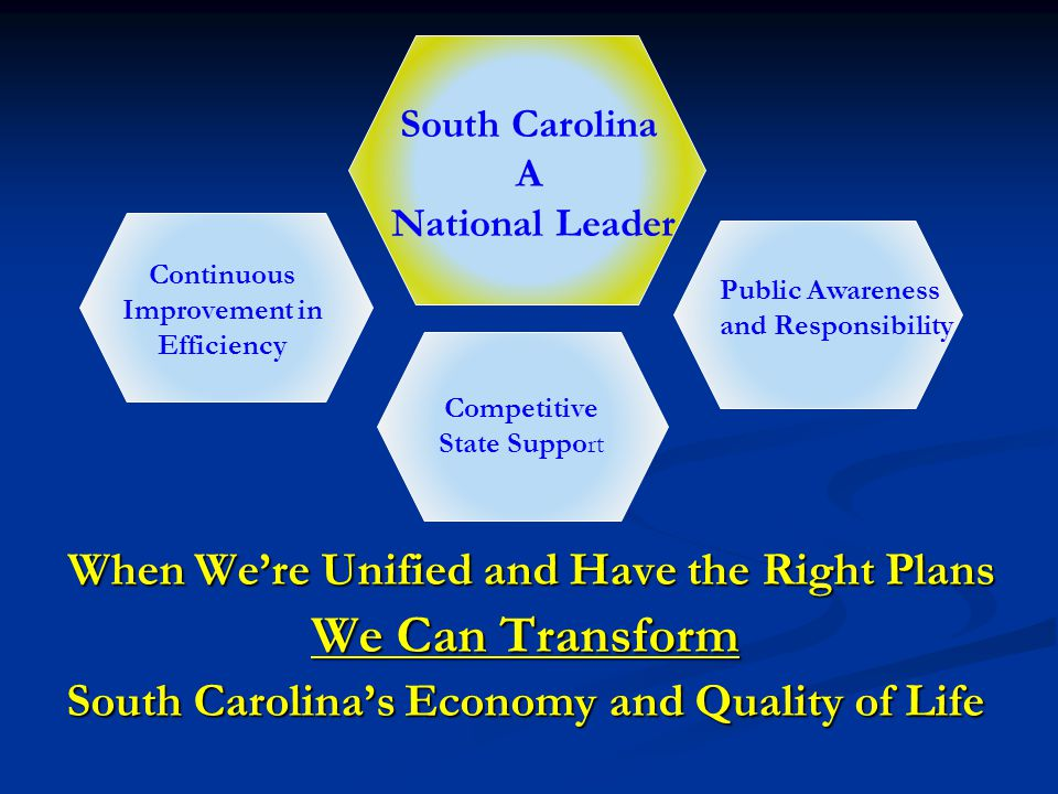 When We're Unified and Have the Right Plans We Can Transform South Carolina's Economy and Quality of Life When We're Unified and Have the Right Plans We Can Transform South Carolina's Economy and Quality of Life South Carolina A National Leader Continuous Improvement in Efficiency Public Awareness and Responsibility Competitive State Suppo rt