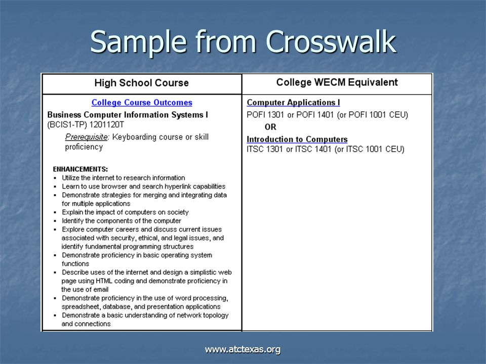 www.atctexas.org Sample from Crosswalk