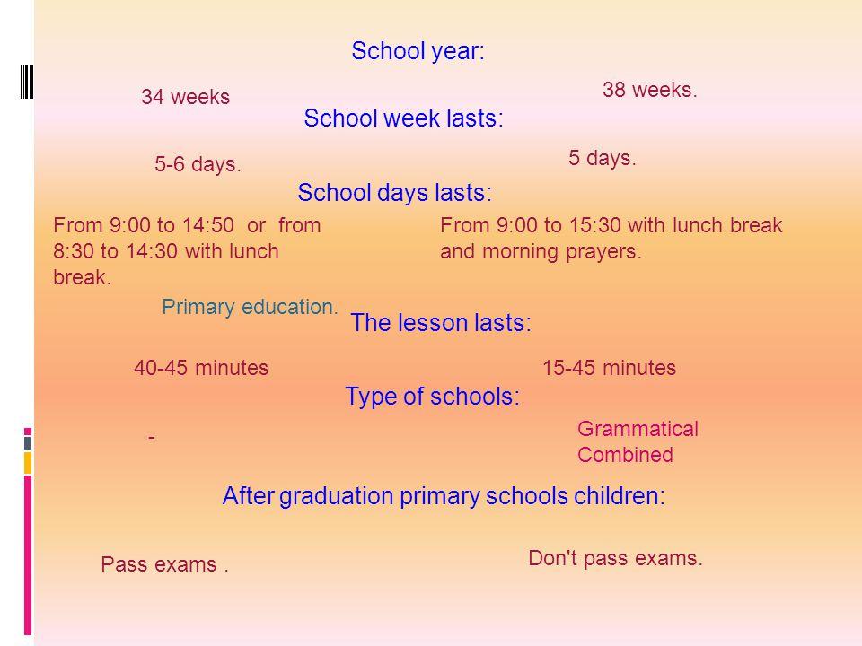 School year: 34 weeks 38 weeks. School week lasts: 5-6 days. 5 days. School days lasts: From 9:00 to 14:50 or from 8:30 to 14:30 with lunch break. Fro