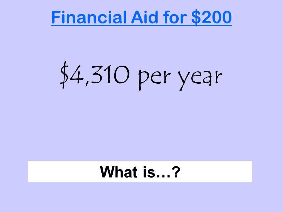 What is…? Financial Aid for $200 $4,310 per year