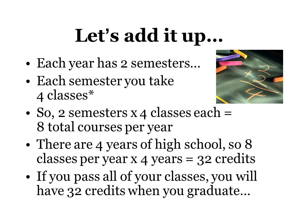 Let ' s add it up… Each year has 2 semesters… Each semester you take 4 classes* So, 2 semesters x 4 classes each = 8 total courses per year There are 4 years of high school, so 8 classes per year x 4 years = 32 credits If you pass all of your classes, you will have 32 credits when you graduate…