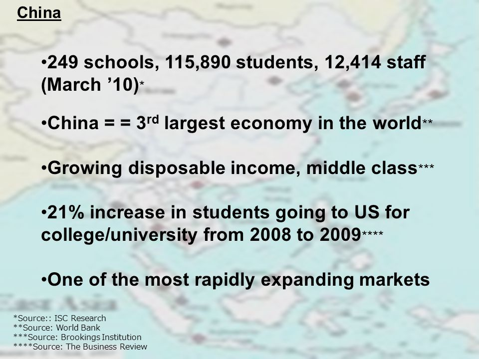 China 249 schools, 115,890 students, 12,414 staff (March '10) * China = = 3 rd largest economy in the world ** Growing disposable income, middle class *** 21% increase in students going to US for college/university from 2008 to 2009 **** One of the most rapidly expanding markets *Source:: ISC Research **Source: World Bank ***Source: Brookings Institution ****Source: The Business Review