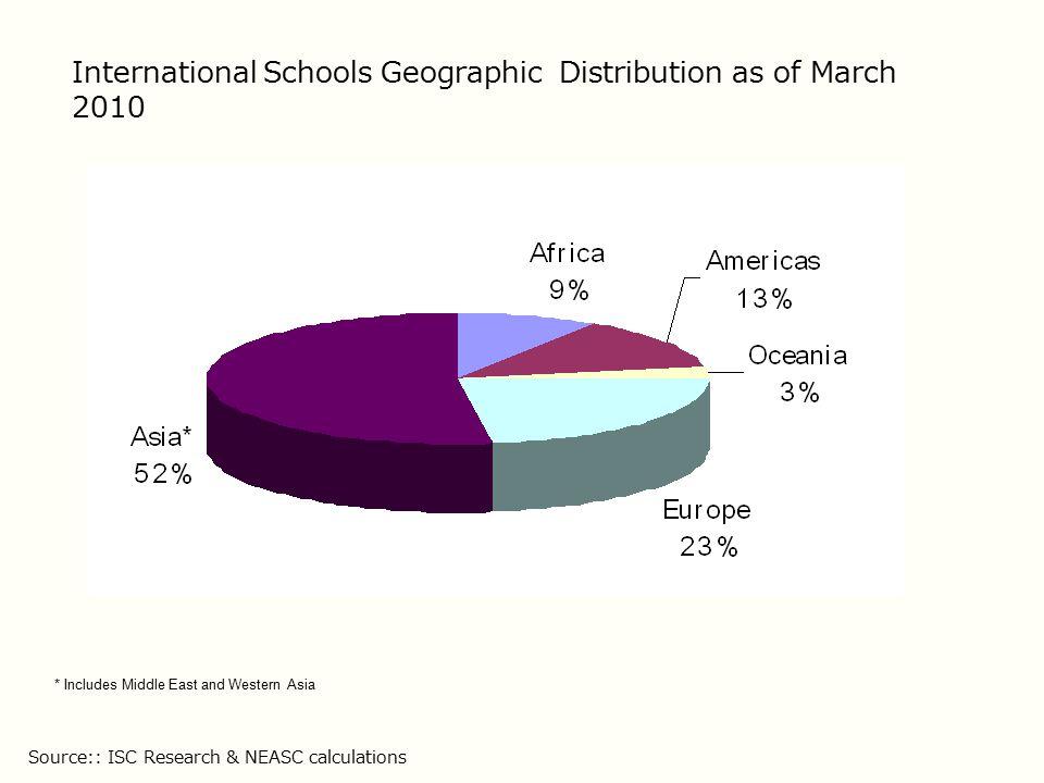 IB Growth Over 1 Year: 12% increase Source:: International Baccalaureate® (IB)