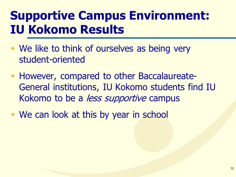 10 Supportive Campus Environment: IU Kokomo Results  We like to think of ourselves as being very student-oriented  However, compared to other Baccalaureate- General institutions, IU Kokomo students find IU Kokomo to be a less supportive campus  We can look at this by year in school