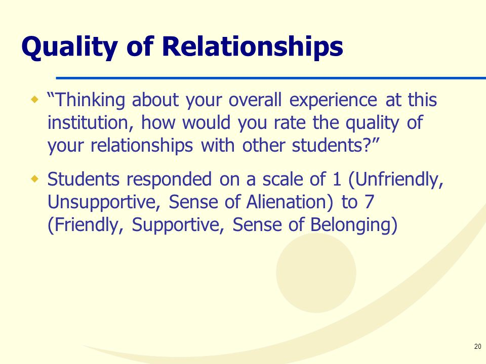 20 Quality of Relationships  Thinking about your overall experience at this institution, how would you rate the quality of your relationships with other students  Students responded on a scale of 1 (Unfriendly, Unsupportive, Sense of Alienation) to 7 (Friendly, Supportive, Sense of Belonging)