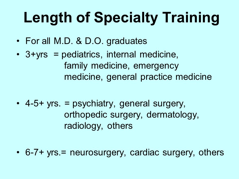 Length of Specialty Training For all M.D. & D.O.