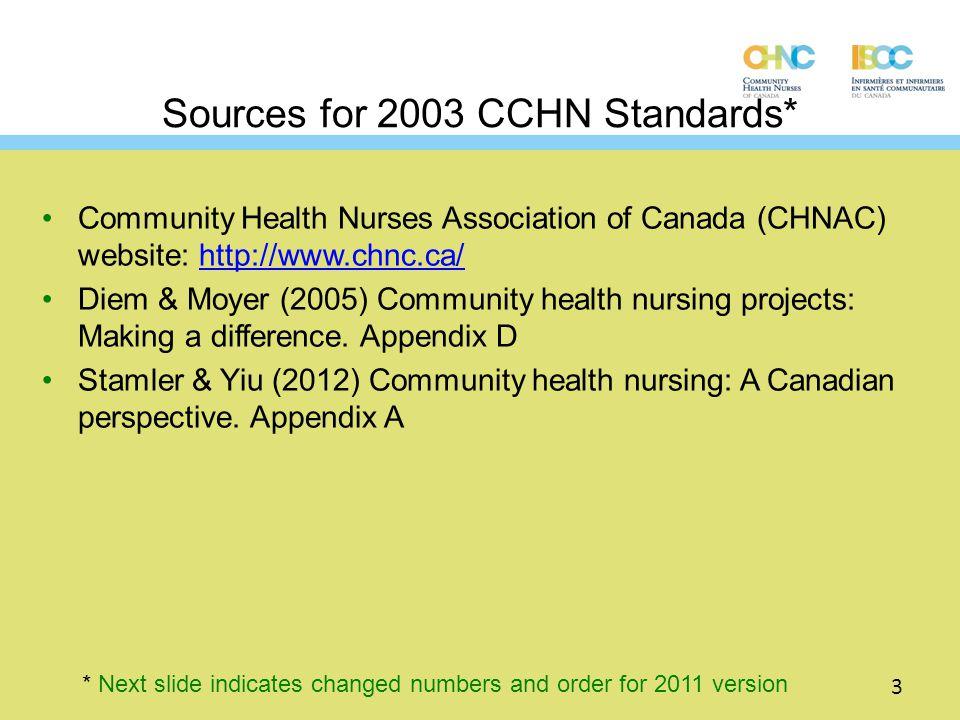 Sources for 2003 CCHN Standards* Community Health Nurses Association of Canada (CHNAC) website: http://www.chnc.ca/http://www.chnc.ca/ Diem & Moyer (2