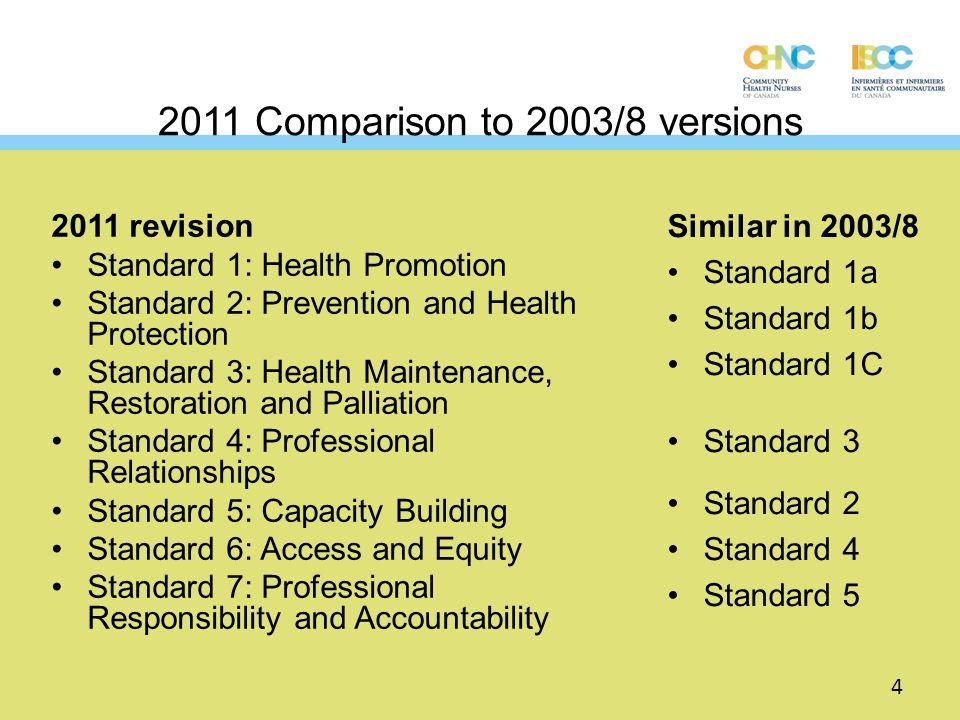 2011 Comparison to 2003/8 versions 2011 revision Standard 1: Health Promotion Standard 2: Prevention and Health Protection Standard 3: Health Maintena