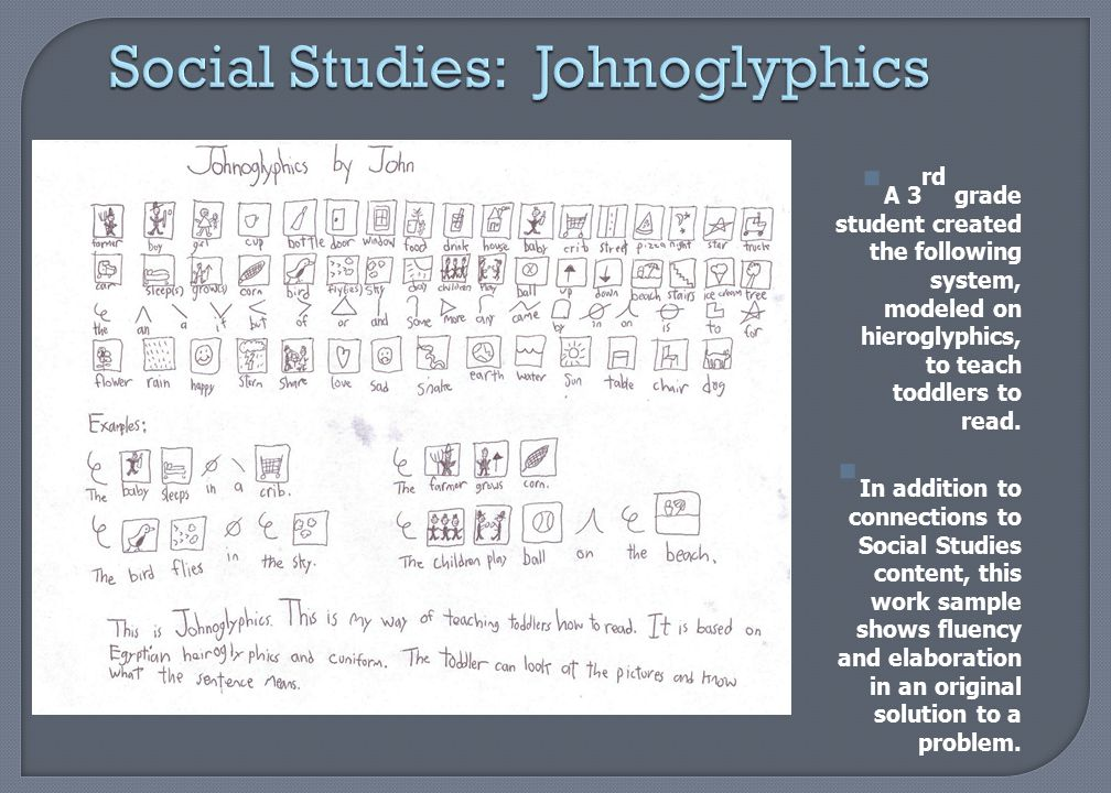 Social Studies: Johnoglyphics  A 3 rd grade student created the following system, modeled on hieroglyphics, to teach toddlers to read.  In addition