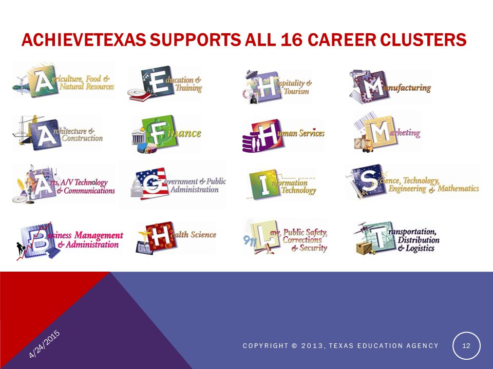 ACHIEVETEXAS SUPPORTS ALL 16 CAREER CLUSTERS 4/24/2015 12 COPYRIGHT © 2013, TEXAS EDUCATION AGENCY