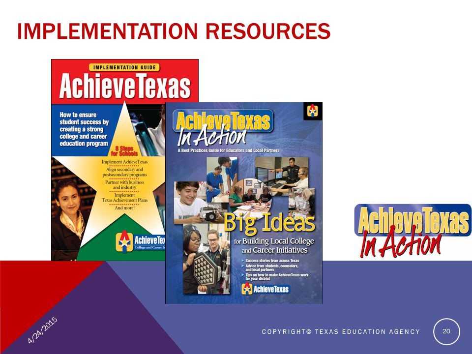4/24/2015 COPYRIGHT© TEXAS EDUCATION AGENCY 20 IMPLEMENTATION RESOURCES