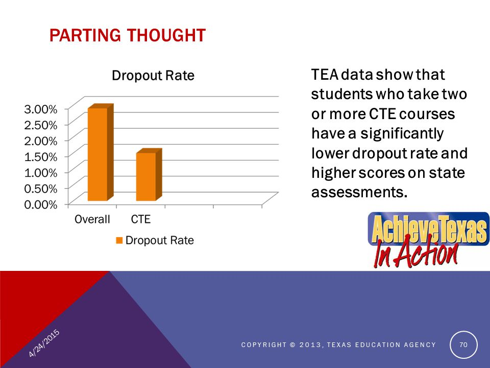 PARTING THOUGHT 4/24/2015 COPYRIGHT © 2013, TEXAS EDUCATION AGENCY 70 TEA data show that students who take two or more CTE courses have a significantly lower dropout rate and higher scores on state assessments.