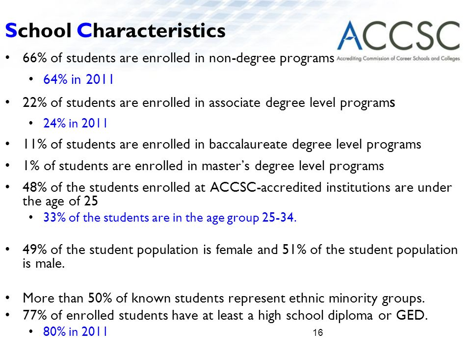 School Characteristics 66% of students are enrolled in non-degree programs 64% in 2011 22% of students are enrolled in associate degree level program s 24% in 2011 11% of students are enrolled in baccalaureate degree level programs 1% of students are enrolled in master's degree level programs 48% of the students enrolled at ACCSC-accredited institutions are under the age of 25 33% of the students are in the age group 25-34.