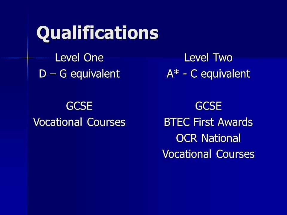 Qualifications Level One D – G equivalent Level Two A* - C equivalent GCSE Vocational Courses GCSE BTEC First Awards OCR National Vocational Courses