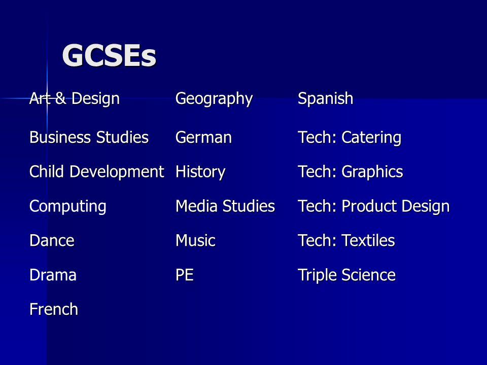 GCSEs Art & Design GeographySpanish Business Studies German Tech: Catering Child Development History Tech: Graphics Computing Media Studies Tech: Prod