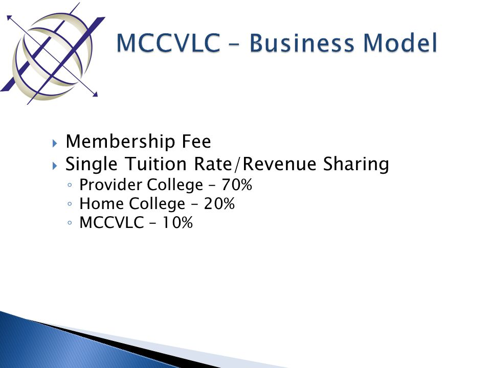  Membership Fee  Single Tuition Rate/Revenue Sharing ◦ Provider College – 70% ◦ Home College – 20% ◦ MCCVLC – 10%