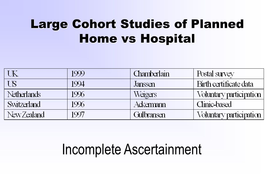 Large Cohort Studies of Planned Home vs Hospital Incomplete Ascertainment