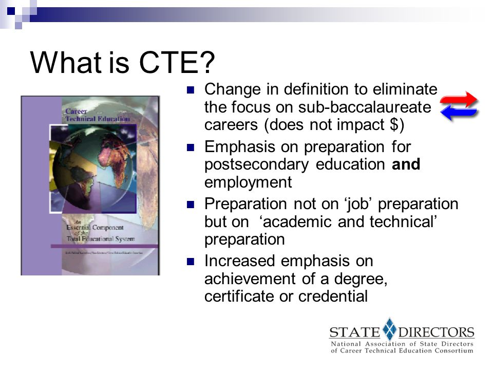 State Plans Professional development that:  Promotes joint curriculum planning by CTE and academic teachers  Increases % of certified or licensed teachers  Increases academic knowledge and understanding of industry standards