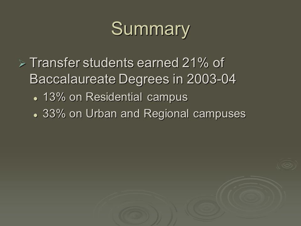 Summary  Transfer students earned 21% of Baccalaureate Degrees in 2003-04 13% on Residential campus 13% on Residential campus 33% on Urban and Regional campuses 33% on Urban and Regional campuses
