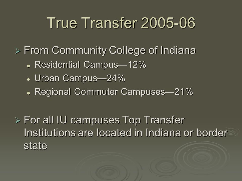 True Transfer 2005-06  From Community College of Indiana Residential Campus—12% Residential Campus—12% Urban Campus—24% Urban Campus—24% Regional Commuter Campuses—21% Regional Commuter Campuses—21%  For all IU campuses Top Transfer Institutions are located in Indiana or border state