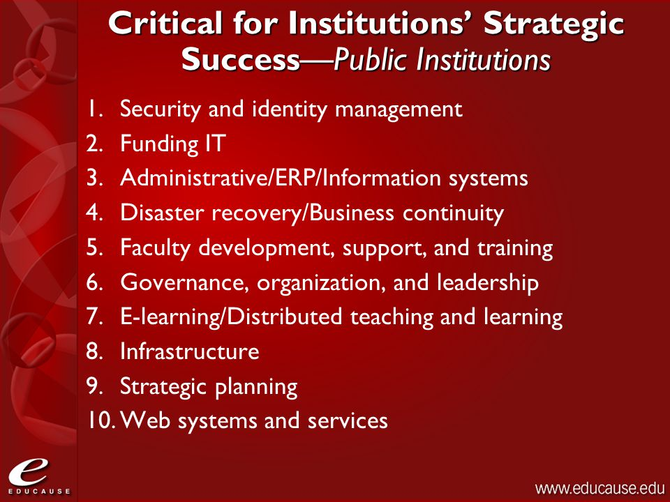 Critical for Institutions' Strategic Success—Public Institutions 1.Security and identity management 2.Funding IT 3.Administrative/ERP/Information systems 4.Disaster recovery/Business continuity 5.Faculty development, support, and training 6.Governance, organization, and leadership 7.E-learning/Distributed teaching and learning 8.Infrastructure 9.Strategic planning 10.Web systems and services