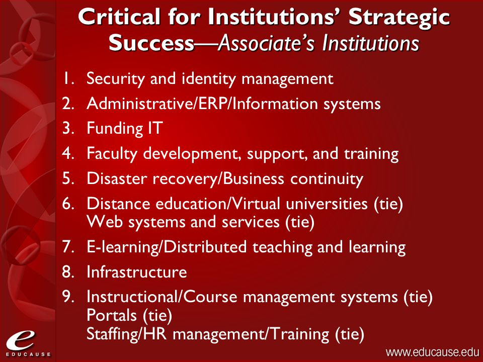 Critical for Institutions' Strategic Success—Associate's Institutions 1.Security and identity management 2.Administrative/ERP/Information systems 3.Funding IT 4.Faculty development, support, and training 5.Disaster recovery/Business continuity 6.Distance education/Virtual universities (tie) Web systems and services (tie) 7.E-learning/Distributed teaching and learning 8.Infrastructure 9.Instructional/Course management systems (tie) Portals (tie) Staffing/HR management/Training (tie)
