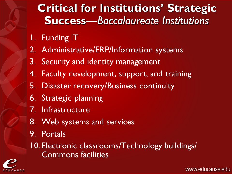 Critical for Institutions' Strategic Success—Baccalaureate Institutions 1.Funding IT 2.Administrative/ERP/Information systems 3.Security and identity management 4.Faculty development, support, and training 5.Disaster recovery/Business continuity 6.Strategic planning 7.Infrastructure 8.Web systems and services 9.Portals 10.Electronic classrooms/Technology buildings/ Commons facilities