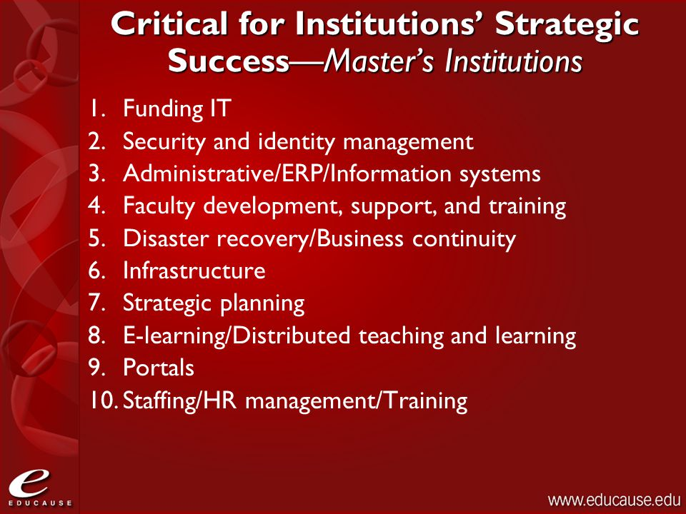 Critical for Institutions' Strategic Success—Master's Institutions 1.Funding IT 2.Security and identity management 3.Administrative/ERP/Information systems 4.Faculty development, support, and training 5.Disaster recovery/Business continuity 6.Infrastructure 7.Strategic planning 8.E-learning/Distributed teaching and learning 9.Portals 10.Staffing/HR management/Training