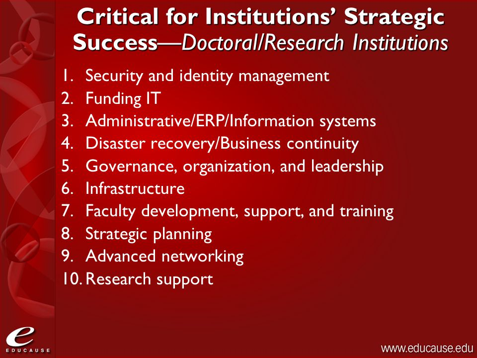 Critical for Institutions' Strategic Success—Doctoral/Research Institutions 1.Security and identity management 2.Funding IT 3.Administrative/ERP/Infor