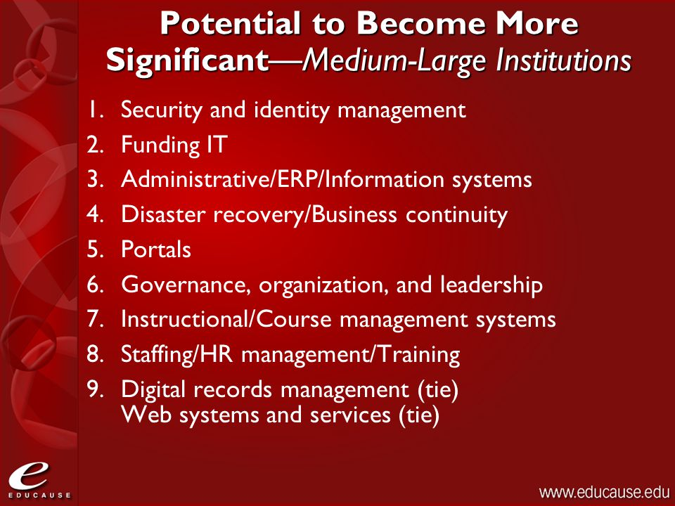 Potential to Become More Significant—Medium-Large Institutions 1.Security and identity management 2.Funding IT 3.Administrative/ERP/Information systems 4.Disaster recovery/Business continuity 5.Portals 6.Governance, organization, and leadership 7.Instructional/Course management systems 8.Staffing/HR management/Training 9.Digital records management (tie) Web systems and services (tie)