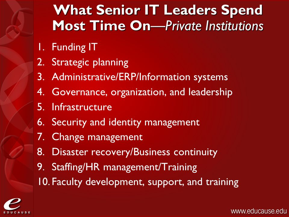 What Senior IT Leaders Spend Most Time On—Private Institutions 1.Funding IT 2.Strategic planning 3.Administrative/ERP/Information systems 4.Governance