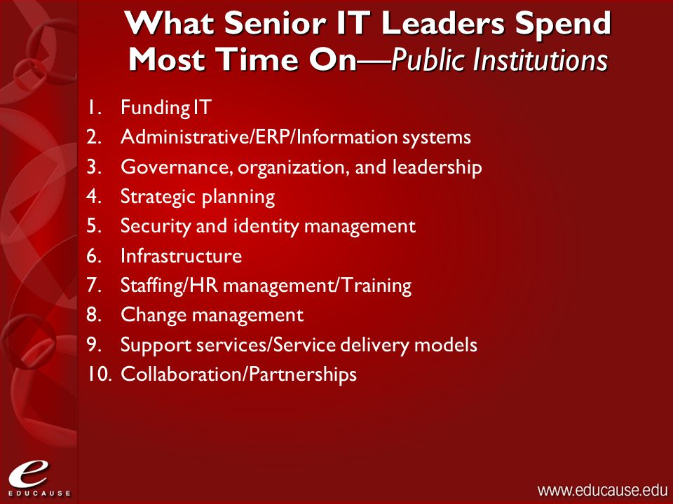 What Senior IT Leaders Spend Most Time On—Public Institutions 1.Funding IT 2.Administrative/ERP/Information systems 3.Governance, organization, and le