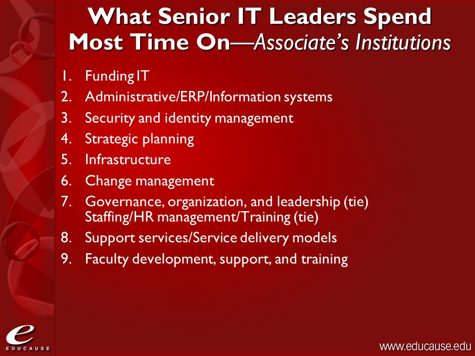 What Senior IT Leaders Spend Most Time On—Associate's Institutions 1.Funding IT 2.Administrative/ERP/Information systems 3.Security and identity manag