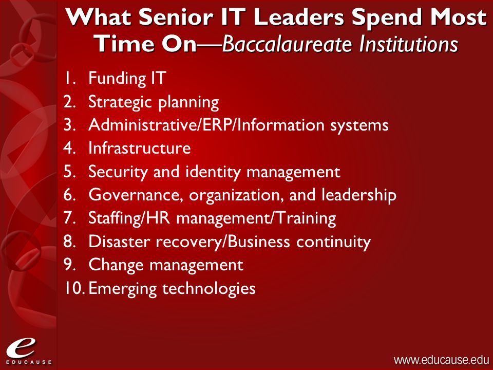 What Senior IT Leaders Spend Most Time On—Baccalaureate Institutions 1.Funding IT 2.Strategic planning 3.Administrative/ERP/Information systems 4.Infr