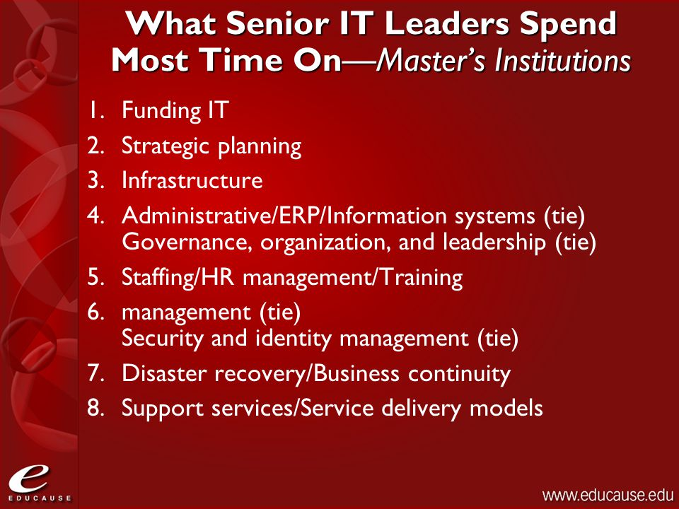 What Senior IT Leaders Spend Most Time On—Master's Institutions 1.Funding IT 2.Strategic planning 3.Infrastructure 4.Administrative/ERP/Information sy