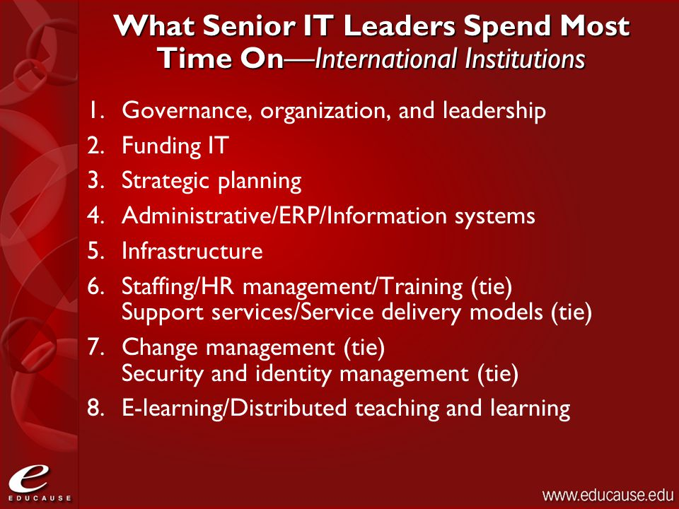 What Senior IT Leaders Spend Most Time On—International Institutions 1.Governance, organization, and leadership 2.Funding IT 3.Strategic planning 4.Administrative/ERP/Information systems 5.Infrastructure 6.Staffing/HR management/Training (tie) Support services/Service delivery models (tie) 7.Change management (tie) Security and identity management (tie) 8.E-learning/Distributed teaching and learning