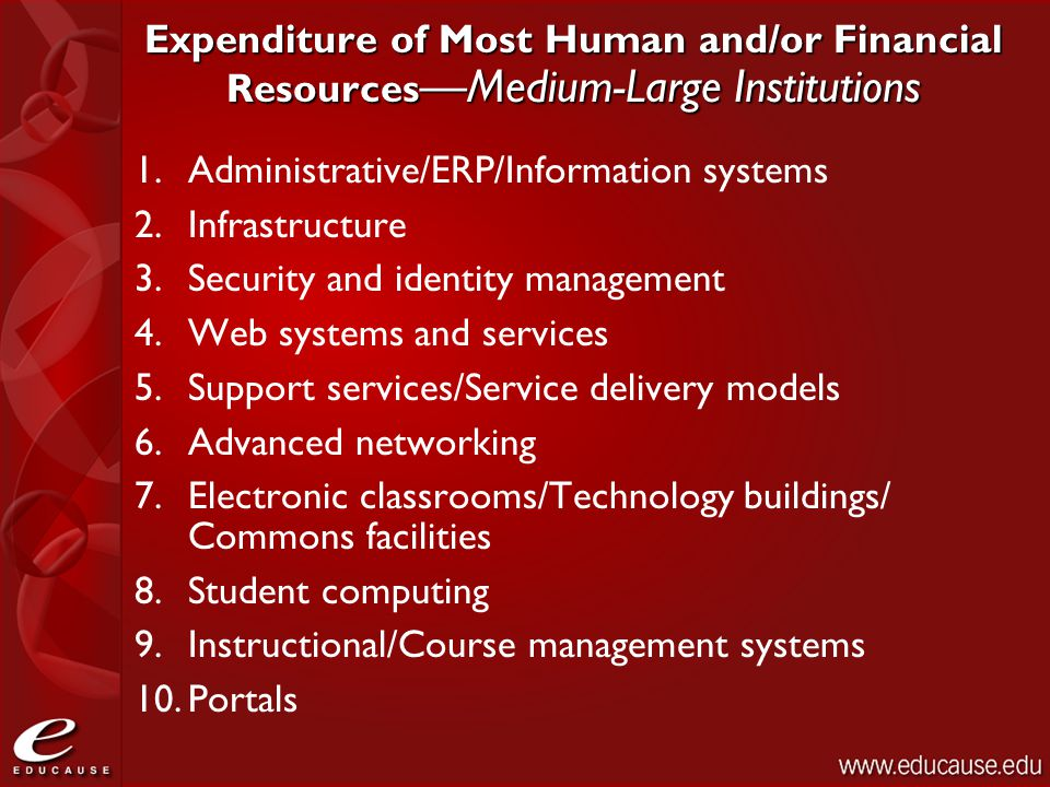 Expenditure of Most Human and/or Financial Resources —Medium-Large Institutions 1.Administrative/ERP/Information systems 2.Infrastructure 3.Security a