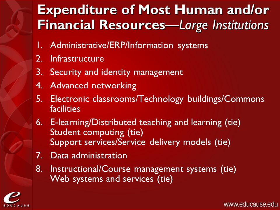 Expenditure of Most Human and/or Financial Resources—Large Institutions 1.Administrative/ERP/Information systems 2.Infrastructure 3.Security and ident